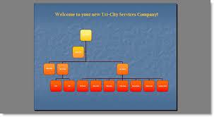 Insert Organization Chart In Powerpoint 2010 Create A Quick Org Chart In Powerpoint Techrepublic