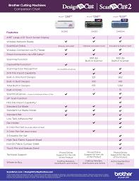 Tablet Comparison 2017 Chart Comparison Chart Brother Cutting Machines Manualzz Com