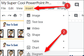 Click Chart Diagram How To Add Flowcharts And Diagrams To Google Docs Or Slides