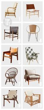 different types of furniture styles. Bedroom:Names Dressers Everything Bed Part Of Types Furniture Styles Bedroom Names Different U