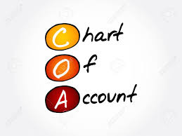 Coa Chart Of Account Acronym Business Concept Background