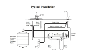water filter diagram. 4 Stage Ro Reverse Osmosis Water Filter System Diagram