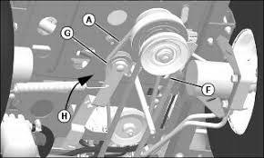 service transmission checking belt