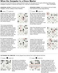 Chess Moves Chart Edward Tufte Forum Charting Chess