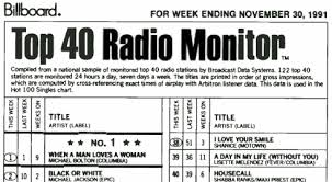 Top 40 Charts 39 Timeless Top 40 Chart Hits This Week