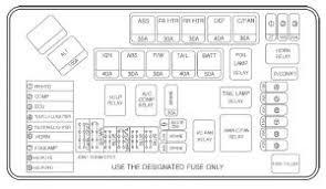 wiring diagram hyundai starex wiring diagram for you • hyundai h100 fuse box wiring diagram portal rh 7 19 4 kaminari music de hyundai accent