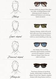 Glasses And Face Shape Chart Sunglasses Face Chart By The Fashionistas At Elle Vietnam