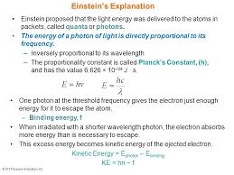 21 einstein s explanation