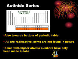 The Periodic Table Pre-Periodic Table Chemistry …  …was a mess ...