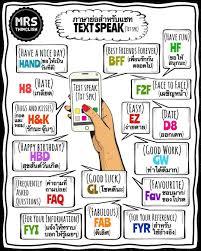 """เรียนภาษาอังกฤษจากการ์ตูน บน Instagram: """"Text Speak (Txt Spk)   ภาษาย่อสำหรับแชท  (2) #MrsThinglish #English #อังกฤษ #ภา… ในปี 2020   ประเภทคำ, คำคมการเรียน,  วิทยาศาสตร์ม.ปลาย"""