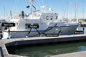 does this boat look securely moored to your eyes
