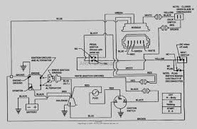 free engine wiring diagrams wire center \u2022 78 Chevy Pickup kohler cv15s wiring diagram kohler free engine image for user manual rh rkstartup co free ford