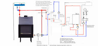 electric light wiring diagram uk images wiring diagram onstar as combi boiler wiring diagram auto schematic