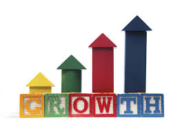 what is the relation of education population growth strategy finance growth opportunities