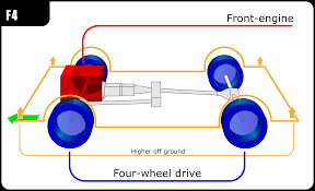 file automotive diagrams 02 en png file automotive diagrams 02 en png