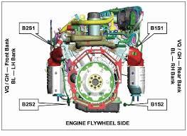2005 kia sorento check engine light on wiring diagram for car engine dm0mn2cy6ge also 2001 kia sportage engine light fuse box diagram in addition 2006 kia sorento spark