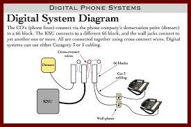 66 block wiring diagram solidfonts all generation wiring schematics chevy nova forum