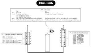 hid 4033 bgn rs2 technologies llc 4033 bgn wiring