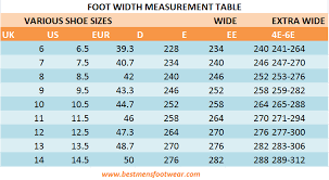 Shoe Width Chart 4e Foot Measurement Guide How To Measure The Size Of Your Feet
