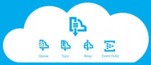 Microsoft Azure Service Bus Und Azure Services