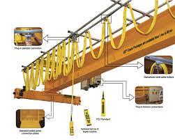 5 ton crane rm 5 ton overhead crane kit w hoist easy to assemble