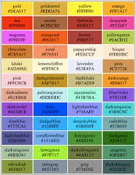 Html Color Chart With Names B Sport Color Codes