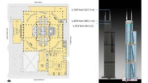 Conference Center  Willis TowerWillis Tower Floor Plan