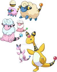 Skitty Evolution Chart Mareep Evolution Chart Clipart Images Gallery For Free