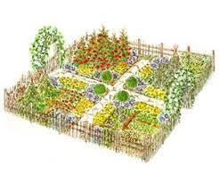 Small Picture 69 best Vegetable Garden Design Le Potager images on Pinterest