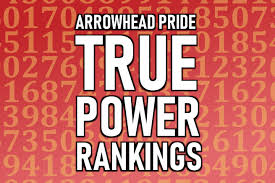 Kansas City Chiefs Depth Chart Espn Nfl True Power Rankings For Week 1 Chiefs Land In Middle Of