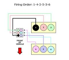 ford windstar spark plugs wiring diagram questions answers the correct firing order 338329d jpg