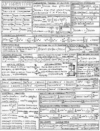 fluid mechanics cheat sheet integration cheat sheet ap calculus ab pinterest maths
