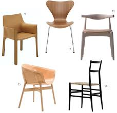 white chairs ikea ikea ps 2012 easy. Hunt / Gather: 20 Great Dining Chairs White Ikea Ps 2012 Easy
