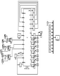 simulink model for star delta starter over to delta the changeover to delta occurred 1 5 seconds after start up and it was loaded with the rated load of