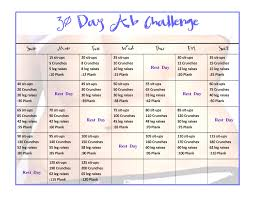 30 Day Ab Challenge Physical Fitness Stack Exchange