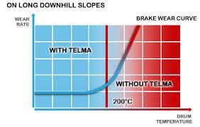 telma retarders Telma Retarder Parts Telma Retarder Wiring Diagram #28