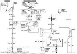 2006 impala starter wiring diagram efcaviation com starter wiring diagram chevy 350 at 2002 Chevy Impala Starter Wiring Diagram