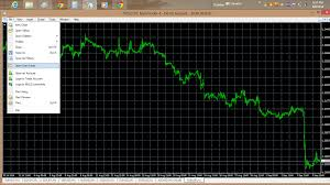 3 Binary Options Chart Reading Trading Strategies For