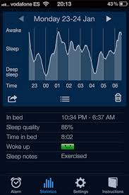 Ideal Sleep Cycle Chart Sleep Cycle App Precise Or Placebo Psychology Today