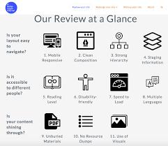 Web Design Checklist Design Checklist Legal Design Toolbox