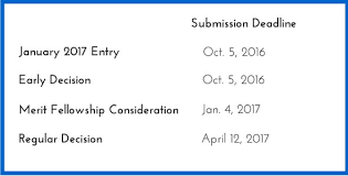 columbia business school mba essay tips deadlines general image