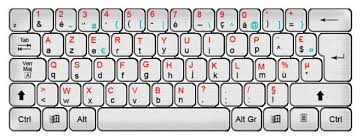 computer key board shortcuts altgr key keyboard shortcuts defkey