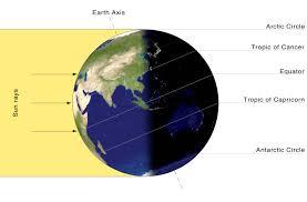 Autumn date southern hemisphere