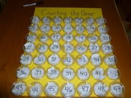 Chart For Counting The Omer Counting The Omer Homeschooling Torah