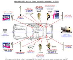 03 cts fuse box car wiring diagram download tinyuniverse co 2001 Gmc Yukon Fuse Box Diagram 2003 tundra fuse box diagram on 2003 images free download wiring 03 cts fuse box 2001 mercedes benz sl500 convertible top pump location toyota tundra 2003 2001 gmc sierra 1500 fuse box diagram