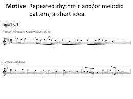 Repeated Melodic Pattern