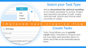 todo checklist create a task checklist project appigo inc