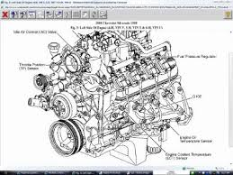 chevrolet venture engine diagram wiring diagrams online