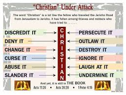 Christian Under Attack Barnes Bible Charts A To Z Acts