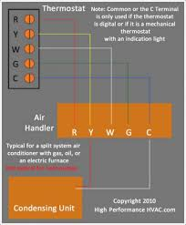 payne furnace thermostat wiring diagram payne auto wiring wiring diagram for ac unit thermostat the wiring diagram on payne furnace thermostat wiring diagram